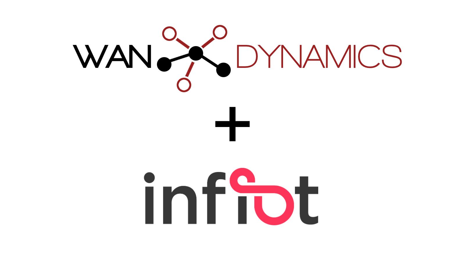 WAN Dynamics & Infiot